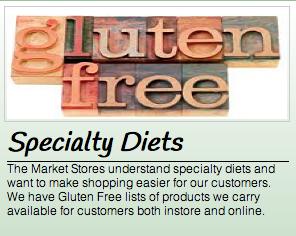 gluten-free diet shopping list