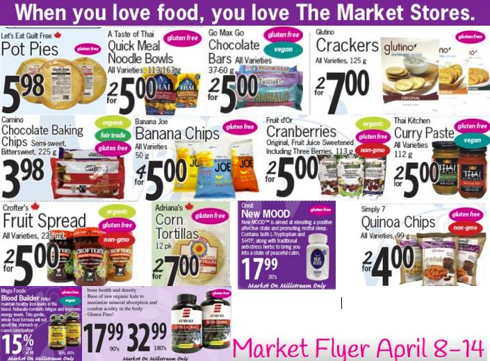 gluten free sales