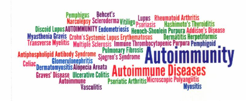 introducing the american autoimmune & related diseases association, Skeleton