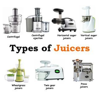Types O fJuicers