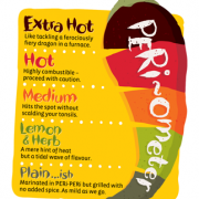 gluten-free-menu-nandos