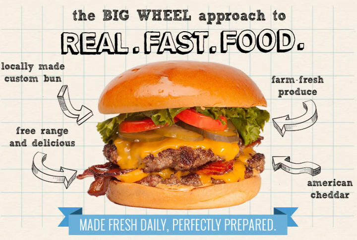 Big Wheel Burger Approach