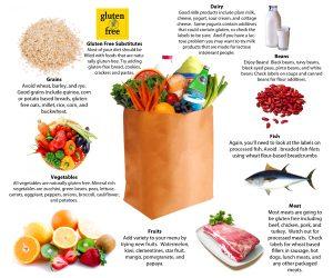 simple gluten-free foods