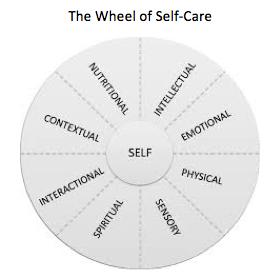 Wheel of Self Care