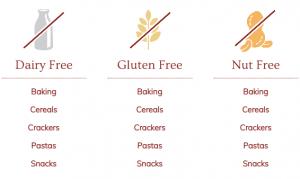 Gluten-Free, Dairy-Free, Nut-Free