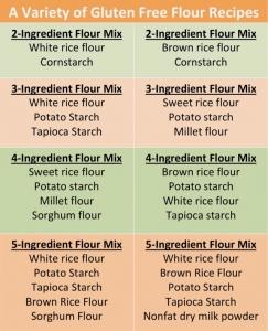 https://www.everydayglutenfreegourmet.ca/how-to-use-a-gluten-free-flour-mix/
