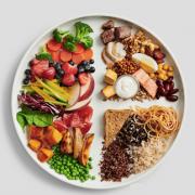 canada food guide celiac disease