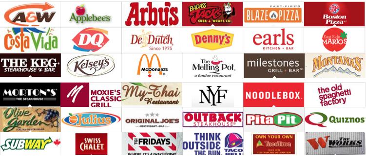 Celiac-Scene-Gluten-Free-Fast-Food