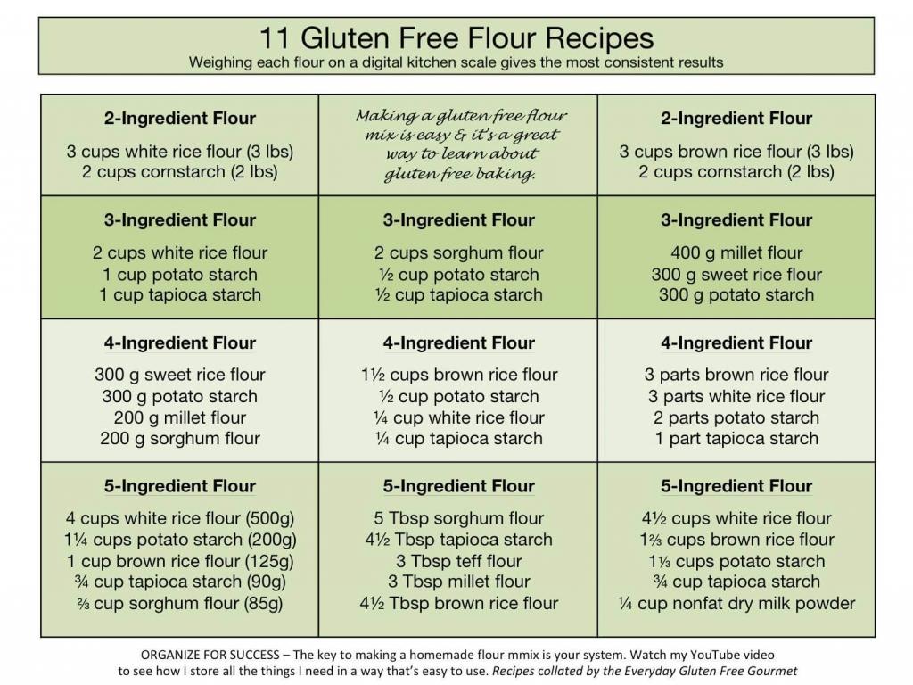 everyday gluten free gourmet flours orig