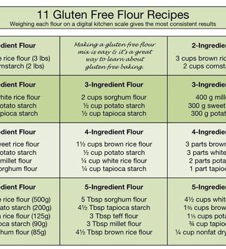 everyday gluten free gourmet flours wp