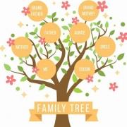 celiac disease genetic family wp