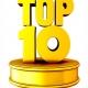 top ten gluten free challenges wp