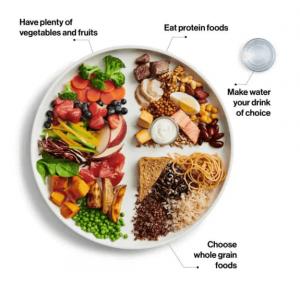 CDHF Gluten Free Diet